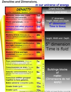 Density_and_Dimensions_3-1_(3)